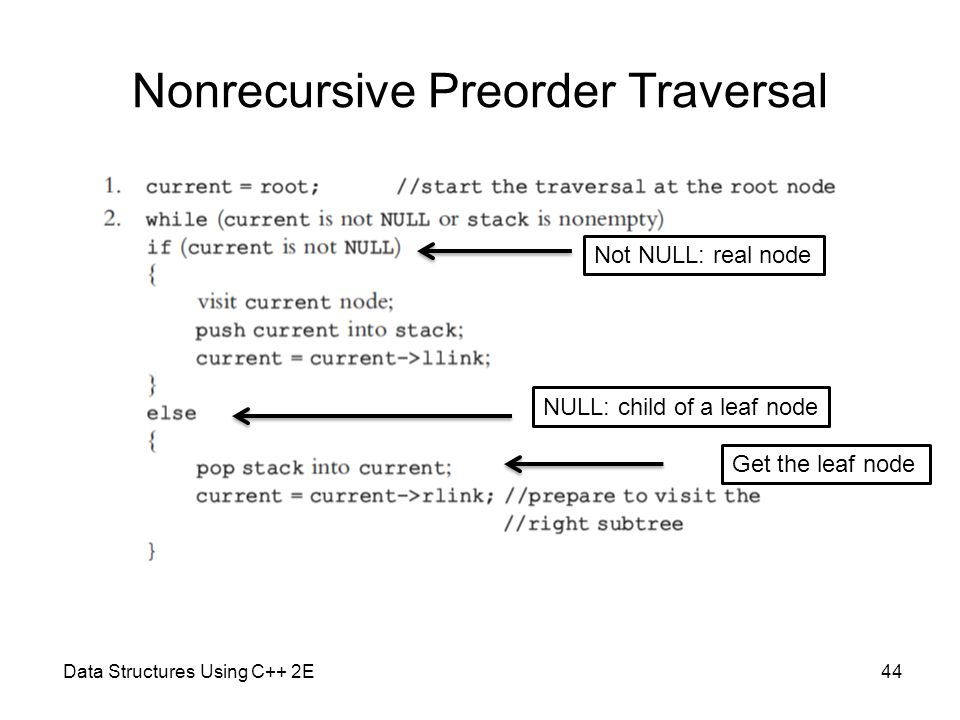 Data Structures Using C++ 2E44 Nonrecursive Preorder Traversal NULL: child of a leaf node Not NULL: real node Get the leaf node