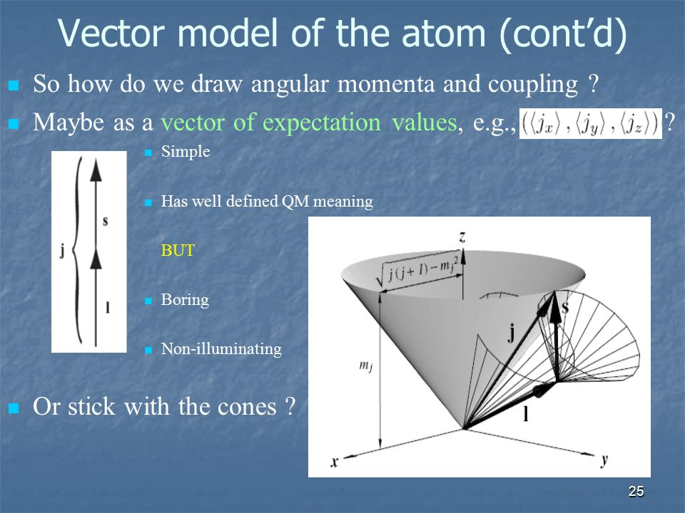 25 Vector model of the atom (cont'd) So how do we draw angular momenta and coupling ? Maybe as a vector of expectation values, e.g., ? Simple Has well