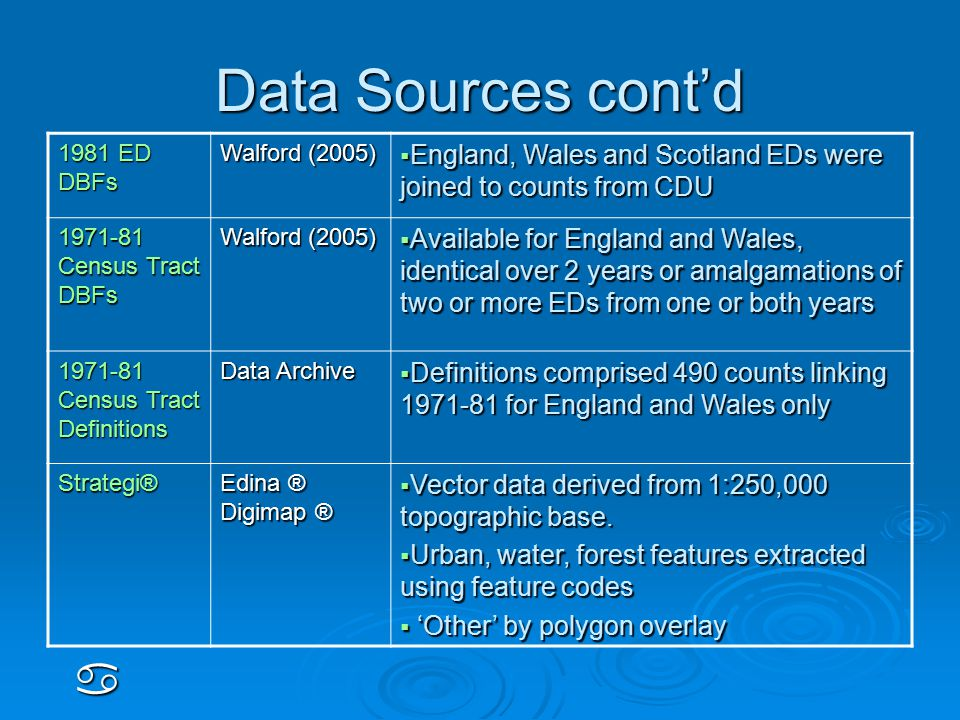 Data Sources cont'd a 1981 ED DBFs Walford (2005)  England, Wales and Scotland EDs were joined to counts from CDU 1971-81 Census Tract DBFs Walford (2005)  Available for England and Wales, identical over 2 years or amalgamations of two or more EDs from one or both years 1971-81 Census Tract Definitions Data Archive  Definitions comprised 490 counts linking 1971-81 for England and Wales only Strategi® Edina ® Digimap ®  Vector data derived from 1:250,000 topographic base.