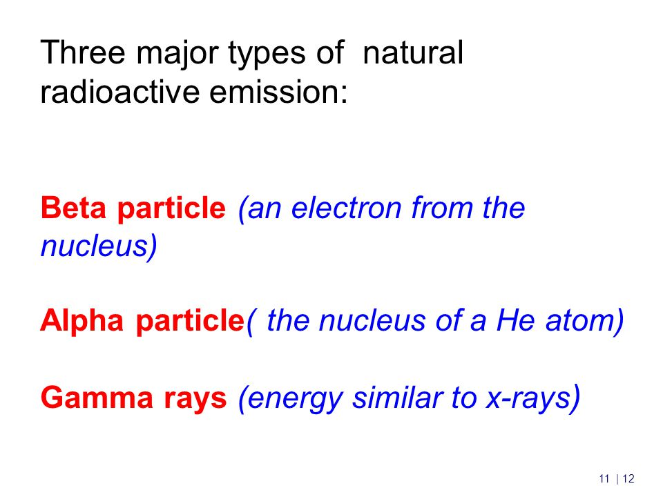 11 | 12 Three major types of natural radioactive emission: Beta particle (an electron from the nucleus) Alpha particle( the nucleus of a He atom) Gamma rays (energy similar to x-rays )