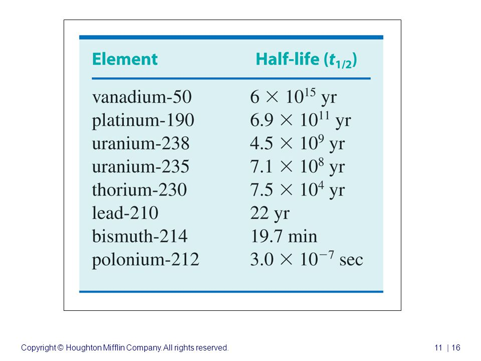 Copyright © Houghton Mifflin Company. All rights reserved.11 | 16 Nuclear Chemistry cont'd