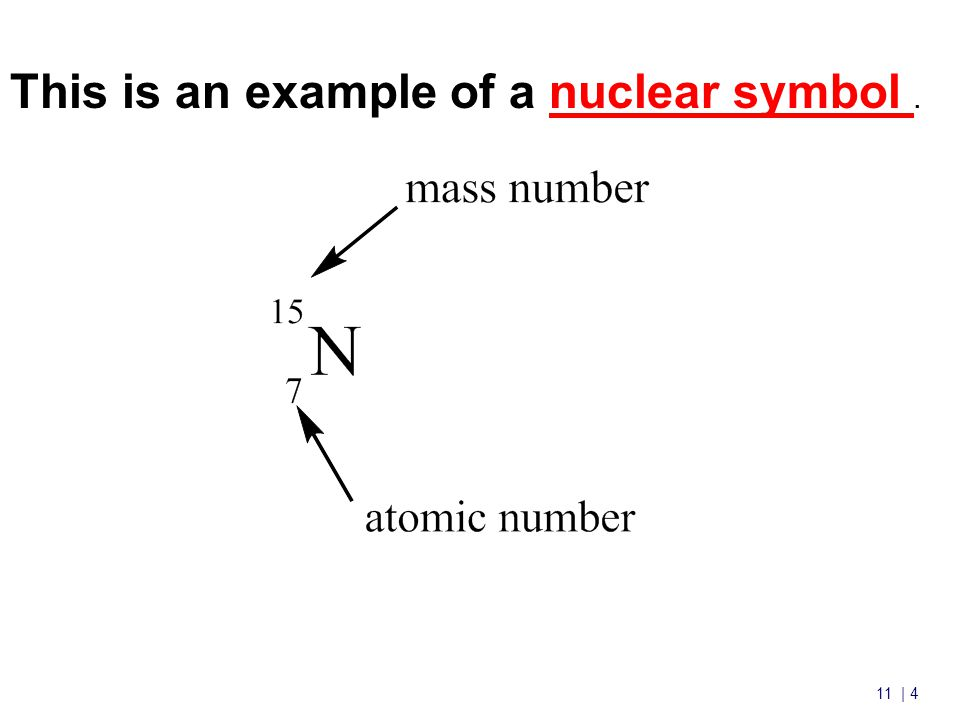 11 | 4 Nuclear Chemistry cont'd This is an example of a nuclear symbol.