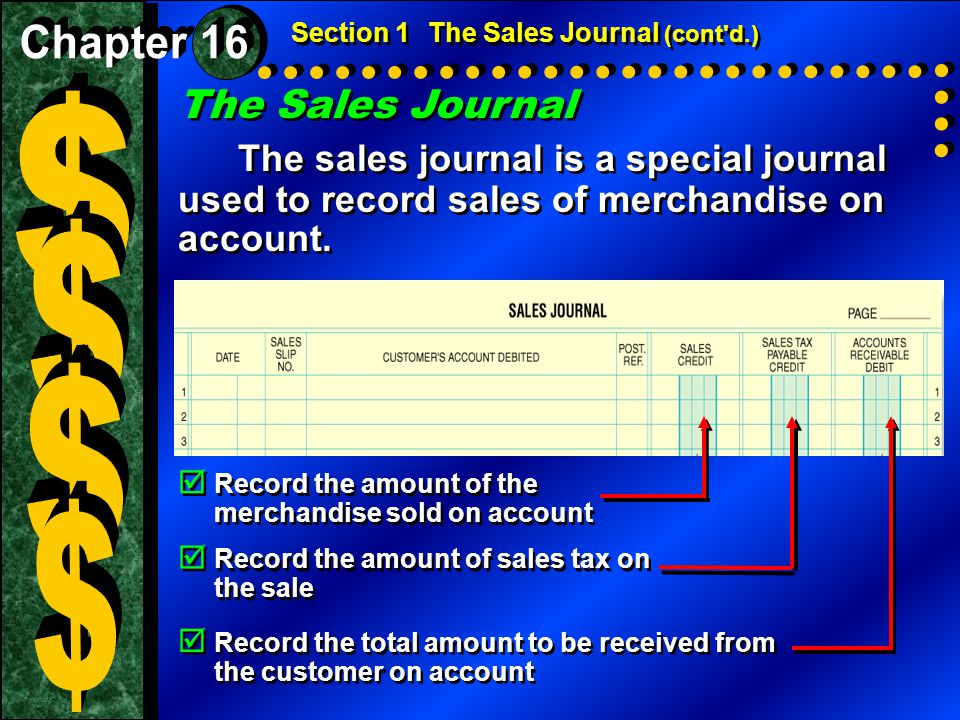 Recording Sales of Merchandise on Account Section 1The Sales Journal (cont d.) Business Transaction JOURNAL ENTRY On December 1, On Your Mark sold merchandise on account to Casey Klein for $200 plus $12 sales tax, Sales Slip 50.