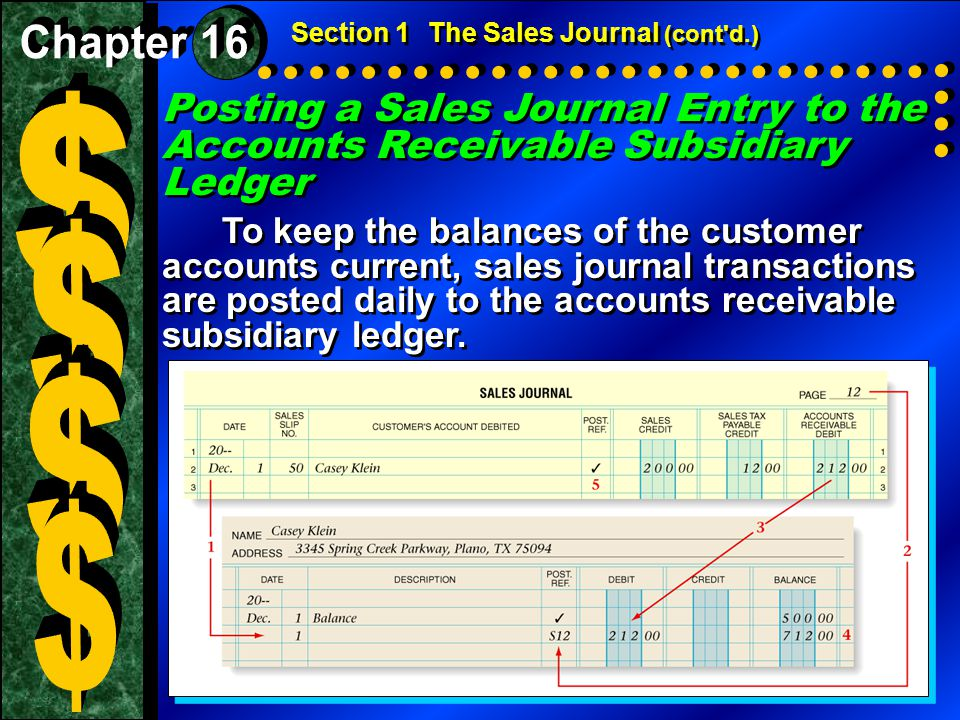 Footing, Totaling, Proving, and Ruling the Sales Journal Section 1The Sales Journal (cont d.)