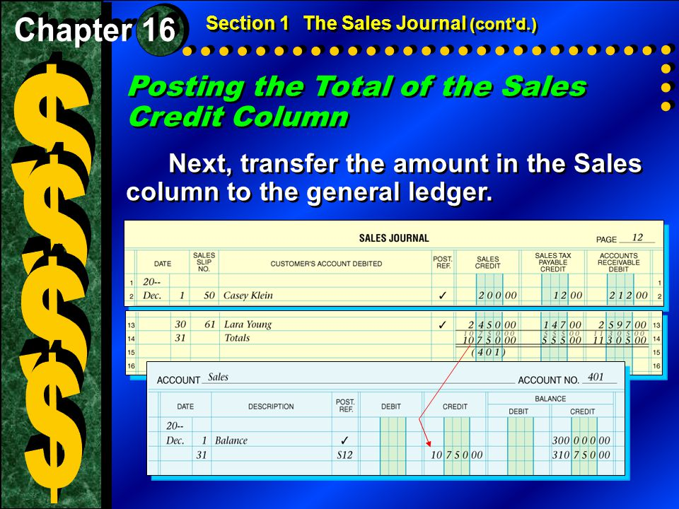 Posting the Total of the Sales Credit Column Next, transfer the amount in the Sales column to the general ledger. Posting the Total of the Sales Credi