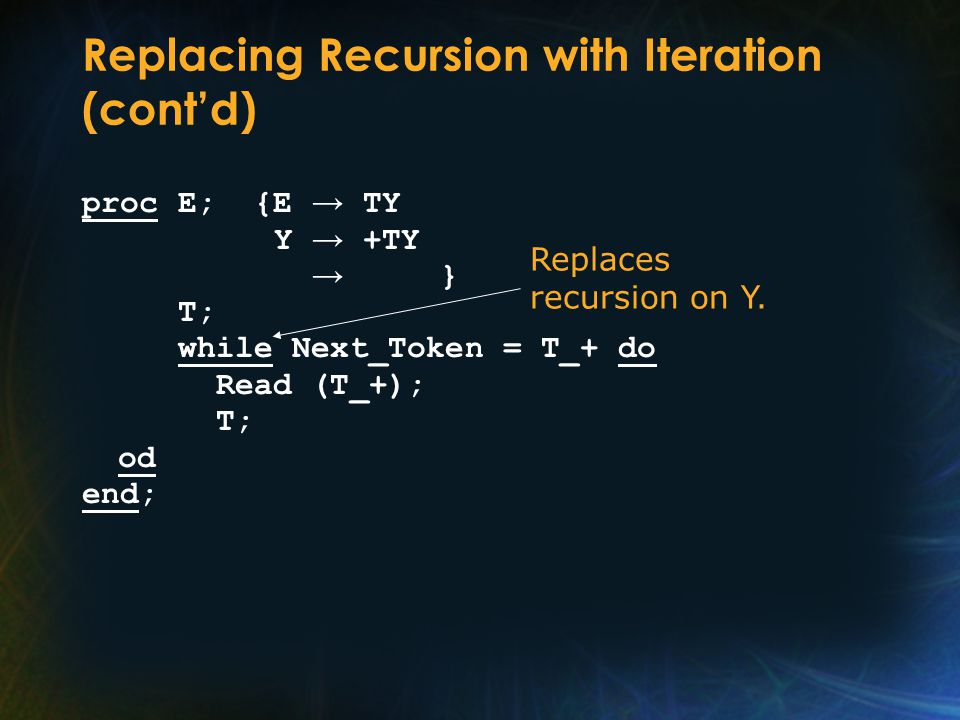 Replacing Recursion with Iteration (cont'd) proc E; {E → TY Y → +TY → } T; while Next_Token = T_+ do Read (T_+); T; od end; Replaces recursion on Y.