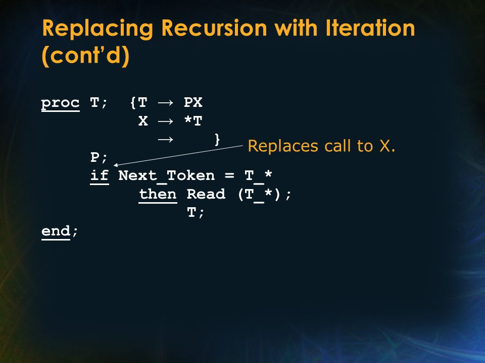 Replacing Recursion with Iteration (cont'd) proc T; {T → PX X → *T → } P; if Next_Token = T_* thenRead (T_*); T; end; Replaces call to X.