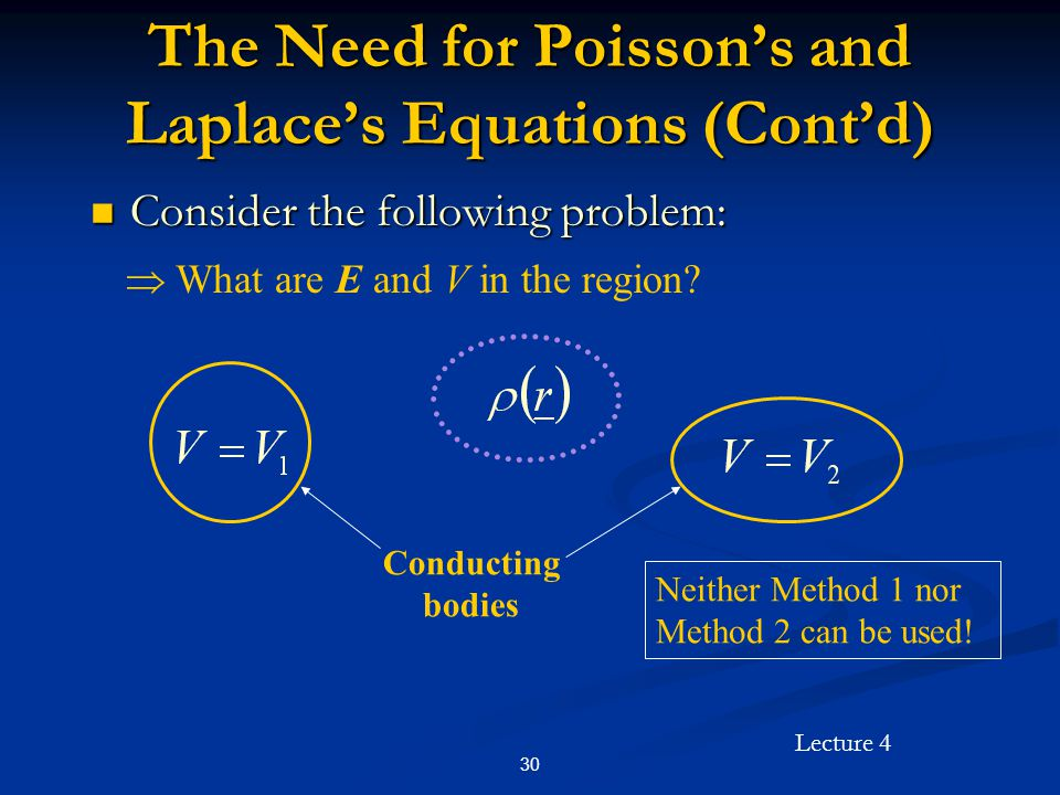 Lecture 4 30 The Need for Poisson's and Laplace's Equations (Cont'd) Consider the following problem: Consider the following problem: Conducting bodies