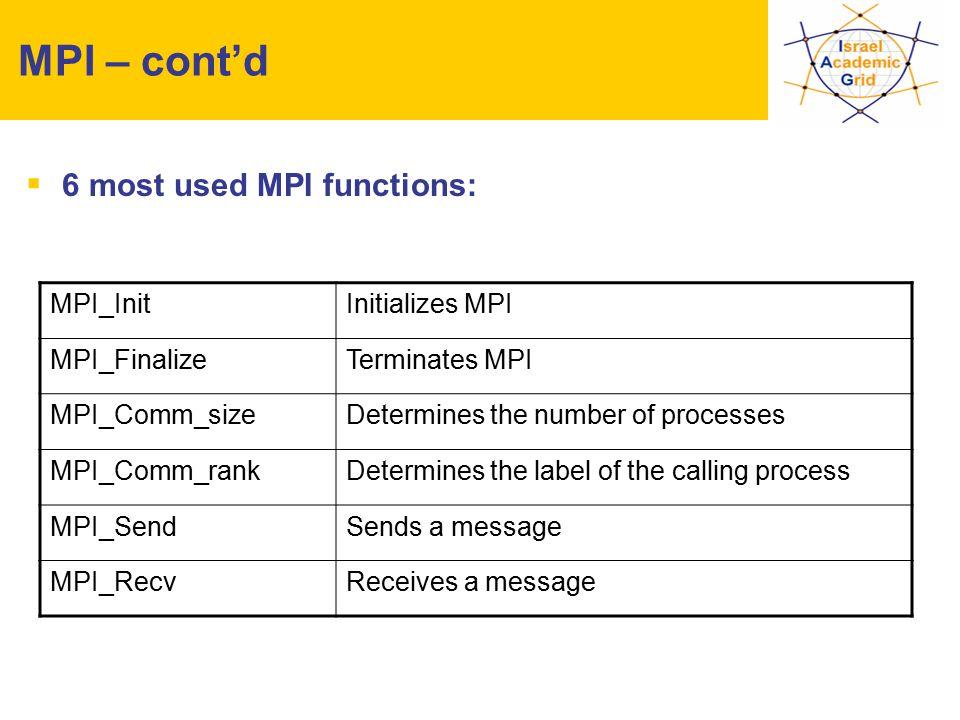 IV Workshop INFN Grid, Bari, 25-27.10.2004 - 22 MPI – cont'd  6 most used MPI functions: Initializes MPIMPI_Init Terminates MPIMPI_Finalize Determines the number of processesMPI_Comm_size Determines the label of the calling processMPI_Comm_rank Sends a messageMPI_Send Receives a messageMPI_Recv