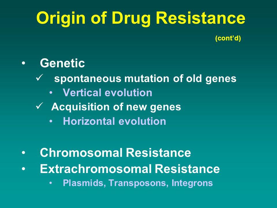 Origin of Drug Resistance Genetic spontaneous mutation of old genes Vertical evolution Acquisition of new genes Horizontal evolution Chromosomal Resis