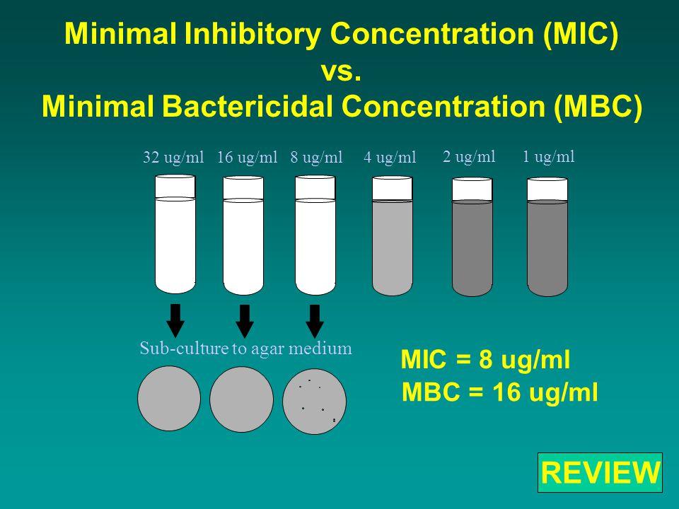 32 ug/ml 16 ug/ml 8 ug/ml 4 ug/ml 2 ug/ml 1 ug/ml Sub-culture to agar medium MIC = 8 ug/ml MBC = 16 ug/ml Minimal Inhibitory Concentration (MIC) vs. M
