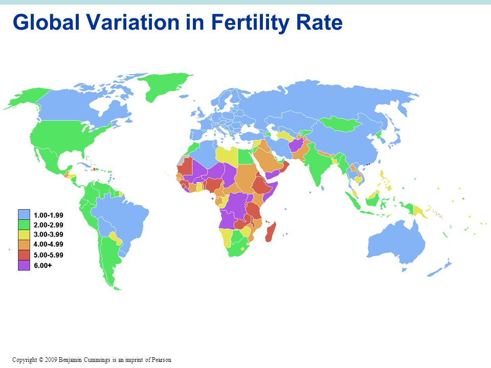 Copyright © 2009 Benjamin Cummings is an imprint of Pearson Global Variation in Fertility Rate
