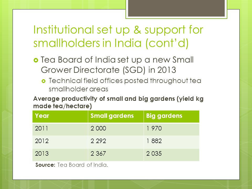 Institutional set up & support for smallholders in India (cont'd)  Tea Board of India set up a new Small Grower Directorate (SGD) in 2013  Technical