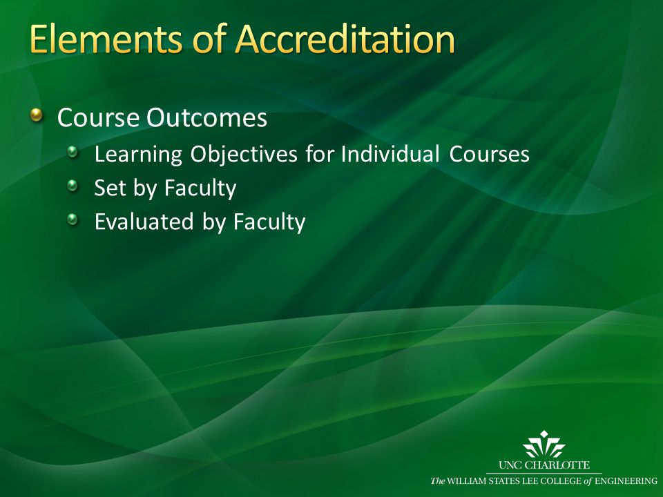 Course Outcomes Learning Objectives for Individual Courses Set by Faculty Evaluated by Faculty