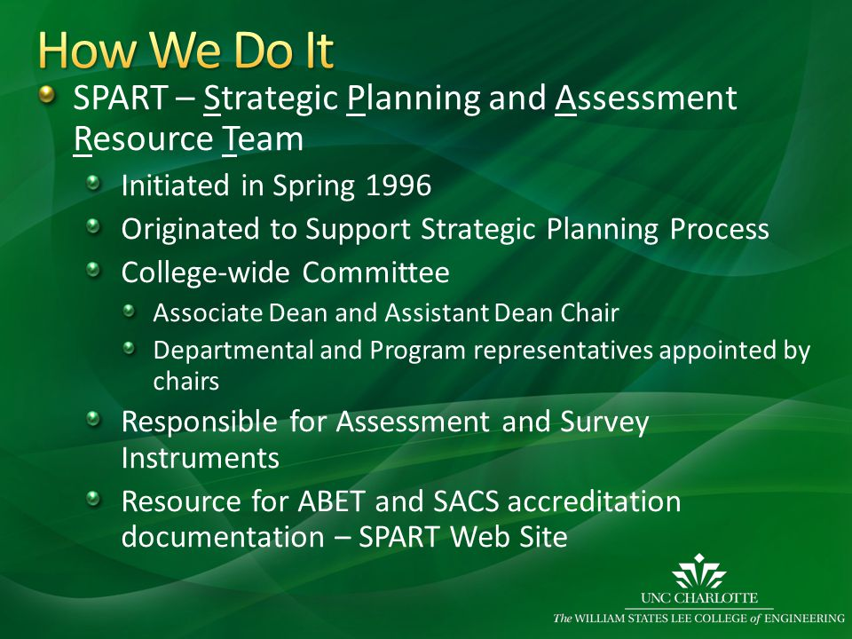 SPART – Strategic Planning and Assessment Resource Team Initiated in Spring 1996 Originated to Support Strategic Planning Process College-wide Committee Associate Dean and Assistant Dean Chair Departmental and Program representatives appointed by chairs Responsible for Assessment and Survey Instruments Resource for ABET and SACS accreditation documentation – SPART Web Site