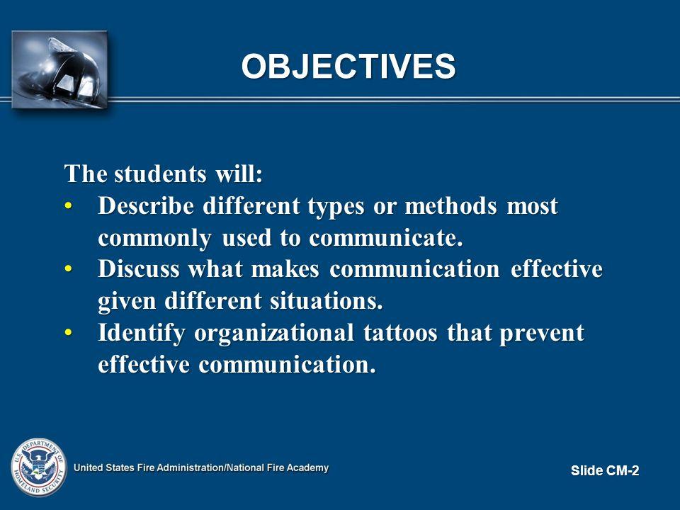 OVERVIEW Types of CommunicationTypes of Communication Organizational TattoosOrganizational Tattoos Slide CM-3