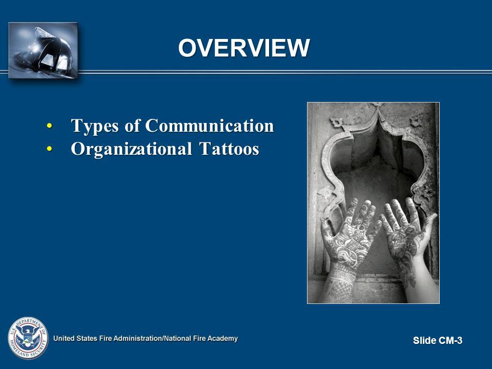 ORGANIZATIONAL TATTOOS Informational monikersInformational monikers – Reputation – Behavior – Education – Association Slide CM-14