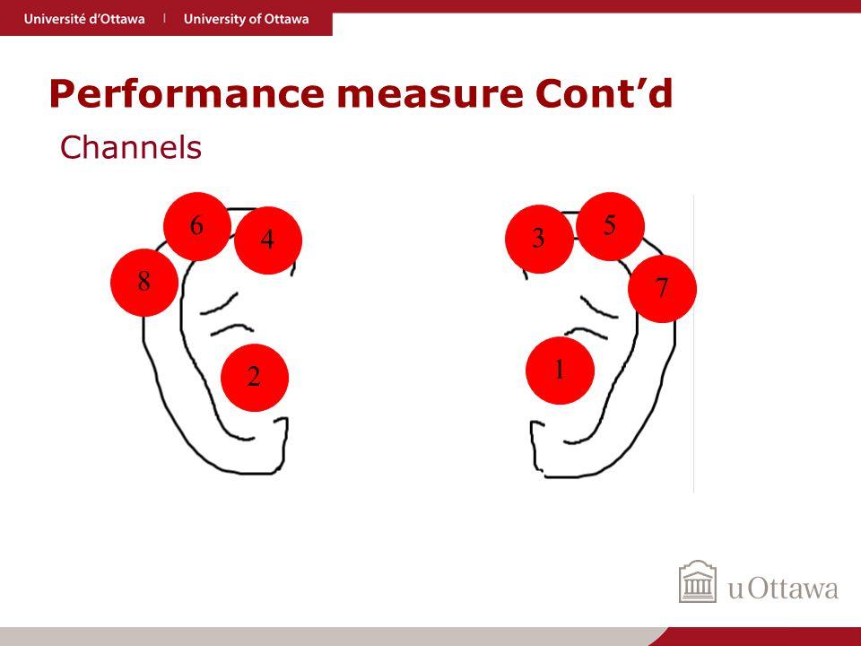 Performance measure Cont'd Channels 2 4 1 3 56 7 8