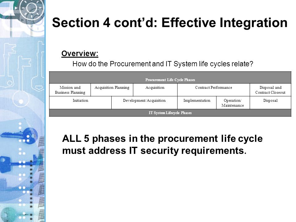 Section 4 cont'd: Effective Integration What Security Considerations need to be addressed during the Procurement Life Cycle.