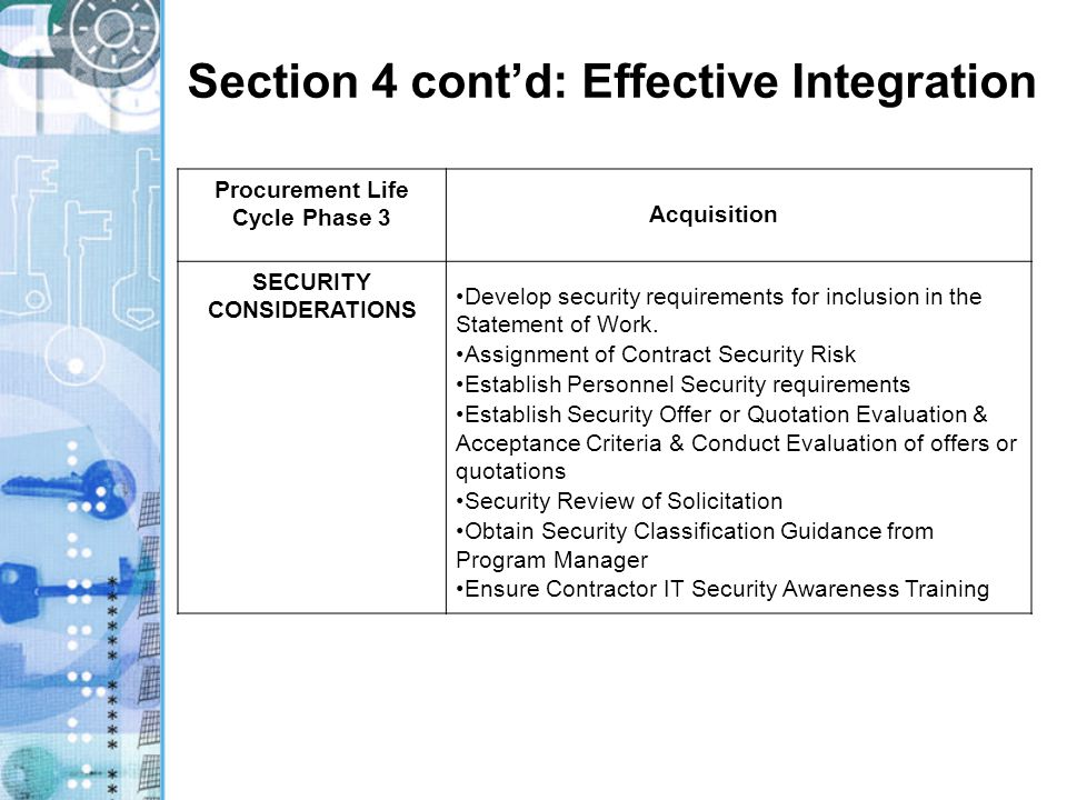 Section 4 cont'd: Effective Integration Procurement Life Cycle Phase 4Contract Performance PROCUREMENT CYCLE ACTIIVTIES This phase involves contractor monitoring.