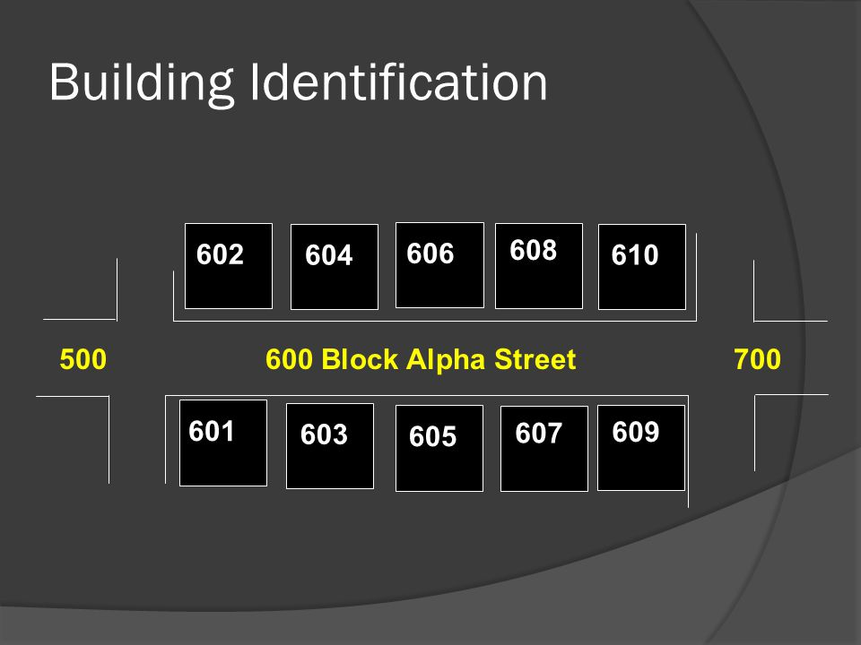 Building Identification 500 600 Block Alpha Street 700 606604 608 610602601603605 607 609