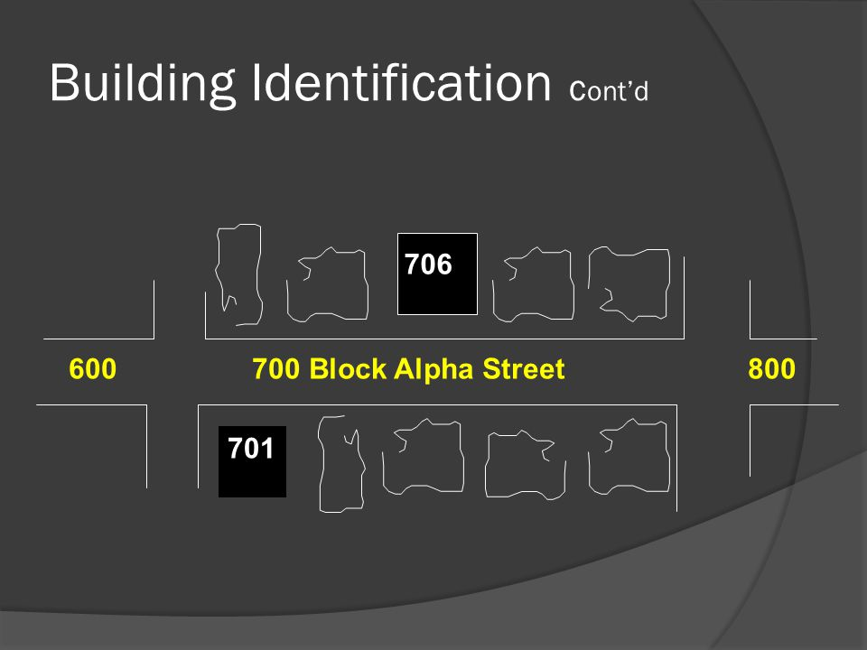 Building Identification Cont'd 600 700 Block Alpha Street 800 701 706