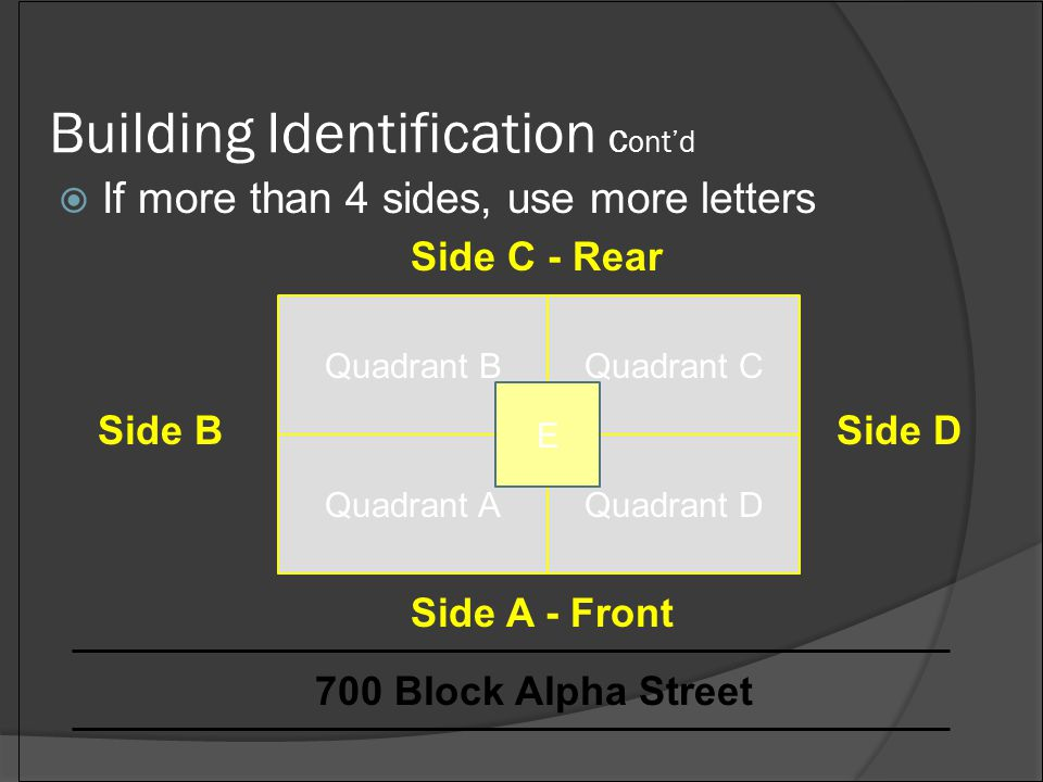 Building Identification Cont'd  If more than 4 sides, use more letters Quadrant B Quadrant AQuadrant D Quadrant C E Side A - Front Side C - Rear Side BSide D 700 Block Alpha Street