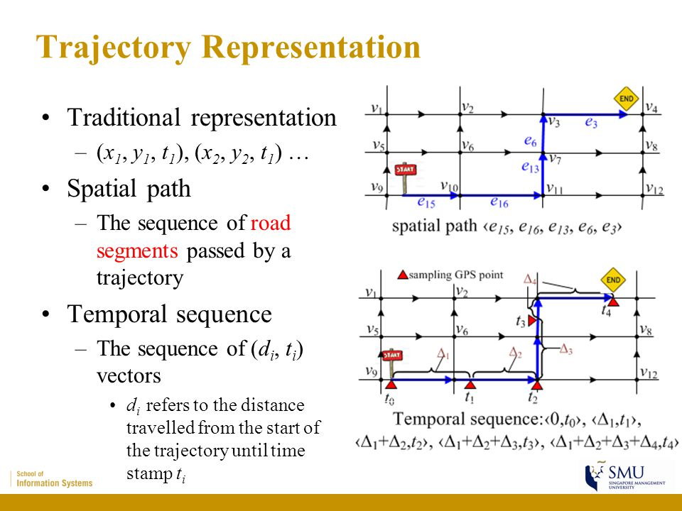 Trajectory Representation Traditional representation –(x 1, y 1, t 1 ), (x 2, y 2, t 1 ) … Spatial path –The sequence of road segments passed by a tra