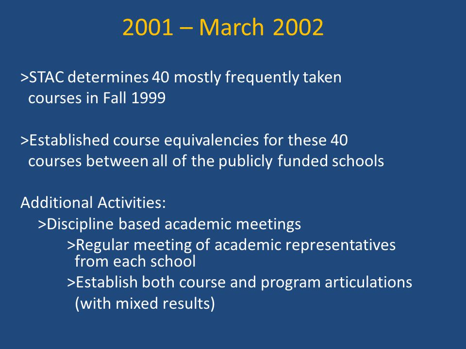2001 – March 2002 >STAC determines 40 mostly frequently taken courses in Fall 1999 >Established course equivalencies for these 40 courses between all of the publicly funded schools Additional Activities: >Discipline based academic meetings >Regular meeting of academic representatives from each school >Establish both course and program articulations (with mixed results)