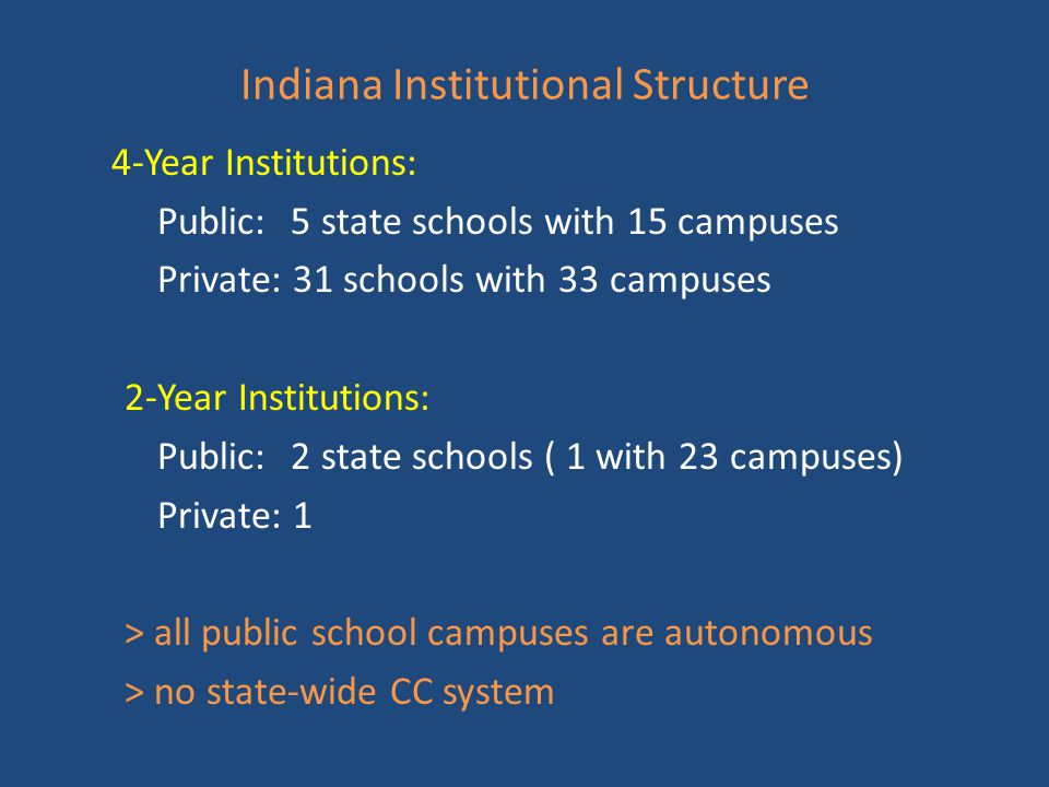 Indiana Institutional Structure 4-Year Institutions: Public: 5 state schools with 15 campuses Private: 31 schools with 33 campuses 2-Year Institutions: Public: 2 state schools ( 1 with 23 campuses) Private: 1 > all public school campuses are autonomous > no state-wide CC system