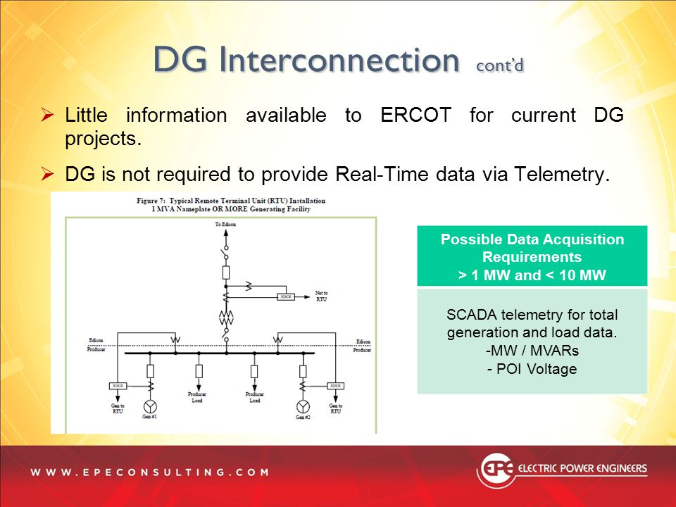  Little information available to ERCOT for current DG projects.  DG is not required to provide Real-Time data via Telemetry. Possible Data Acquisiti