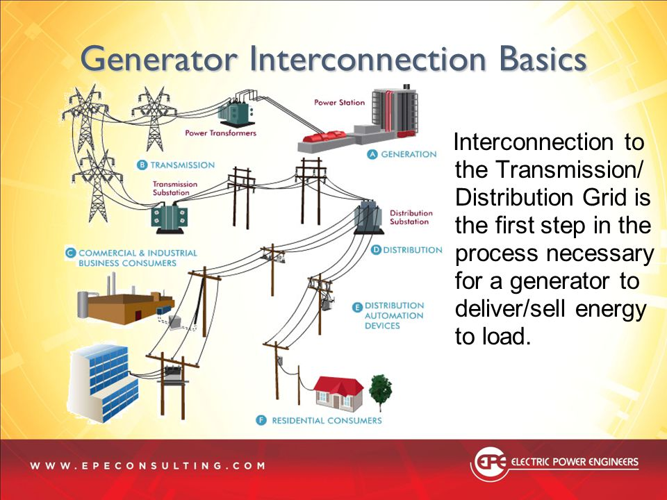 Interconnection to the Transmission/ Distribution Grid is the first step in the process necessary for a generator to deliver/sell energy to load. Gene
