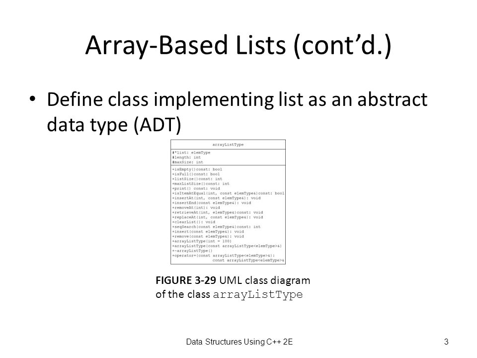 Data Structures Using C++ 2E4 Array-Based Lists (cont'd.) Definitions of functions isEmpty, isFull, listSize and maxListSize