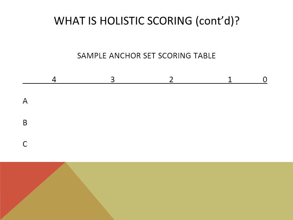 WHAT IS HOLISTIC SCORING (cont'd) SAMPLE ANCHOR SET SCORING TABLE 4 3 2 1 0 A B C