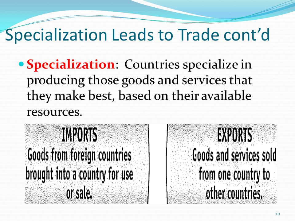 Specialization Leads to Trade cont'd Specialization: Countries specialize in producing those goods and services that they make best, based on their available resources.
