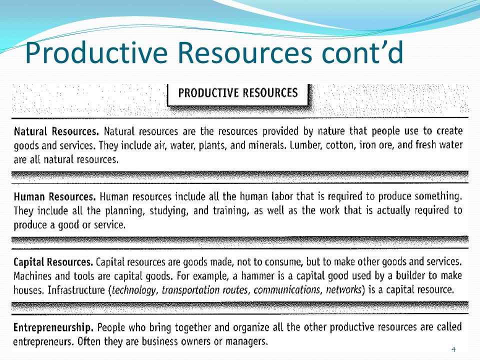 Productive Resources cont'd 4