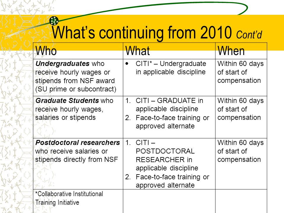 What's continuing from 2010 Cont'd WhoWhatWhen Undergraduates who receive hourly wages or stipends from NSF award (SU prime or subcontract)  CITI* –