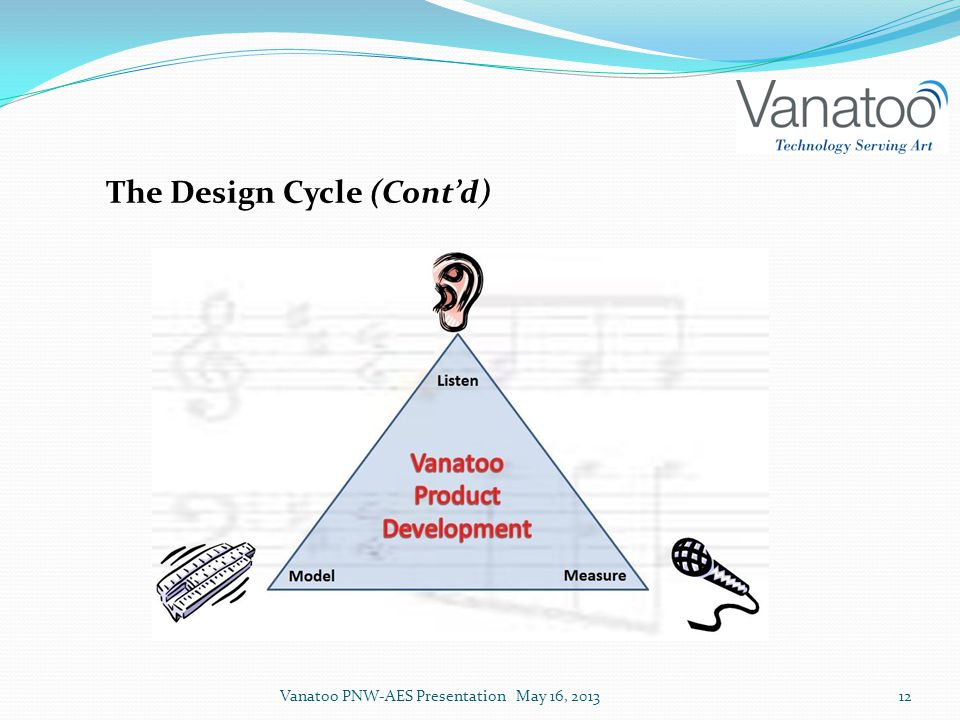 The Design Cycle (Cont'd) Vanatoo PNW-AES Presentation May 16, 201312