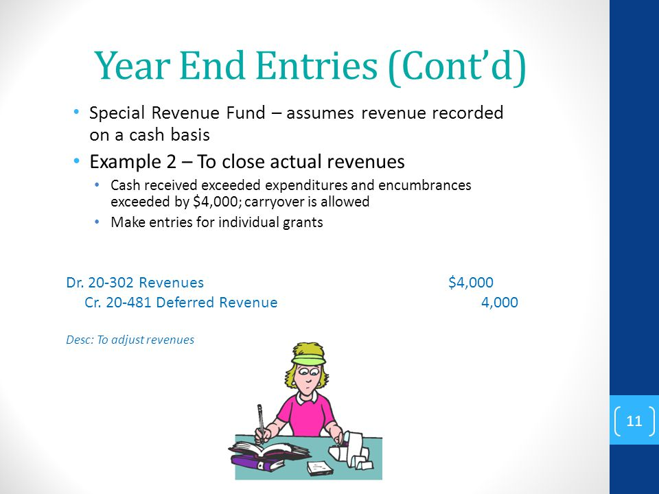 Year End Entries (Cont'd) Special Revenue Fund – assumes revenue recorded on a cash basis Example 2 – To close actual revenues Cash received exceeded expenditures and encumbrances exceeded by $4,000; carryover is allowed Make entries for individual grants Dr.