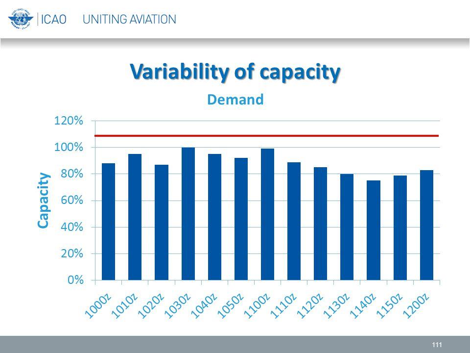 Variability of capacity 111