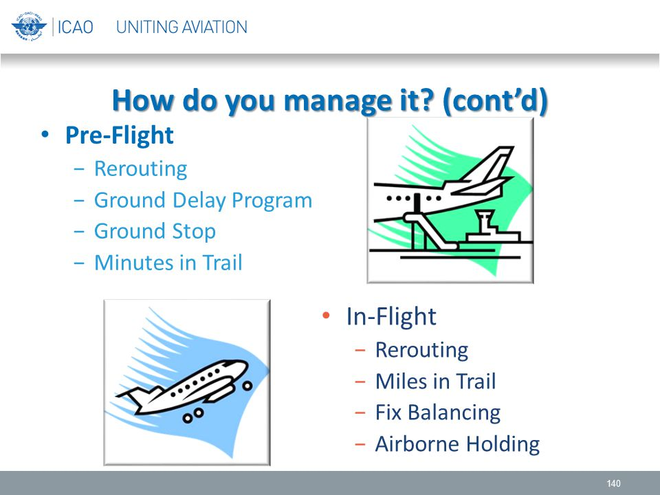 140 How do you manage it? (cont'd) Pre-Flight −Rerouting −Ground Delay Program −Ground Stop −Minutes in Trail In-Flight −Rerouting −Miles in Trail −Fi