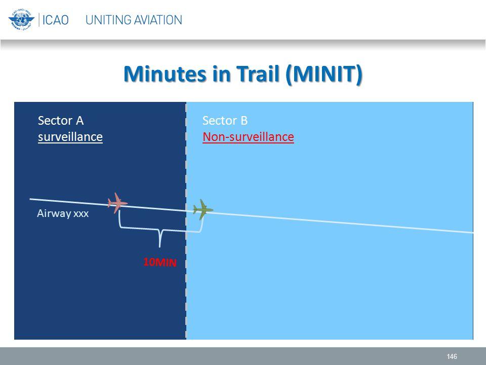 Minutes in Trail (MINIT) 146 Sector A surveillance Sector B Non-surveillance Airway xxx 10MIN