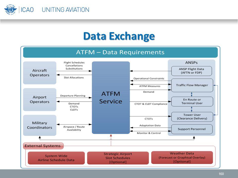 Data Exchange 160