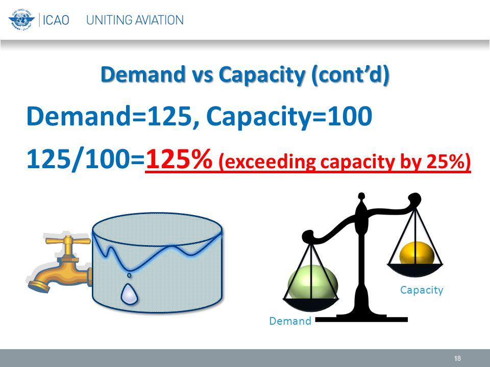 Demand vs Capacity (cont'd) 18 Demand=125, Capacity=100 125/100=125% (exceeding capacity by 25%) Demand Capacity