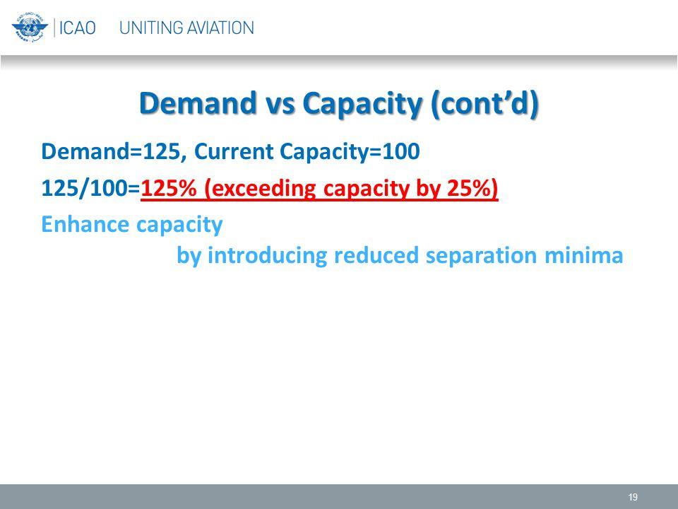Demand vs Capacity (cont'd) Demand=125, Current Capacity=100 125/100=125% (exceeding capacity by 25%) Enhance capacity by introducing reduced separati