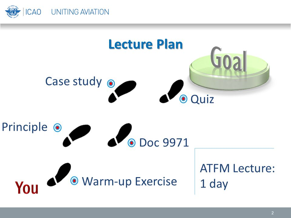 Lecture Plan 2 Warm-up Exercise Doc 9971 Quiz Case study Principle ATFM Lecture: 1 day