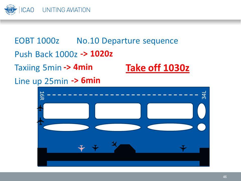 46 EOBT 1000z No.10 Departure sequence Push Back 1000z Taxiing 5min Line up 25min Take off 1030z -> 1020z -> 4min -> 6min 34L 16R