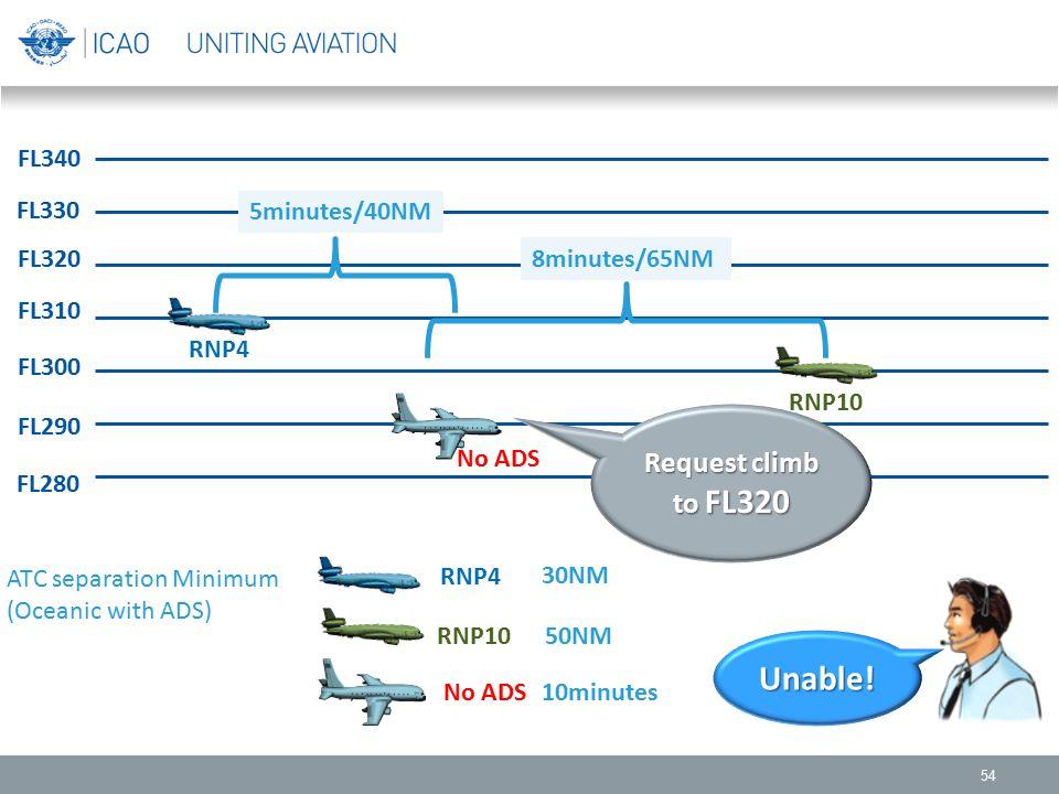 54 FL330 FL340 FL310 FL300 FL290 FL280 FL320 RNP4 RNP10 No ADS RNP4 RNP10 No ADS ATC separation Minimum (Oceanic with ADS) 30NM 50NM 10minutes 8minute