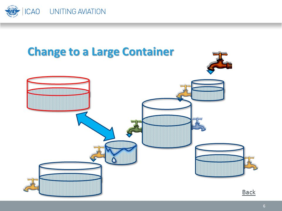 6 Change to a Large Container Back