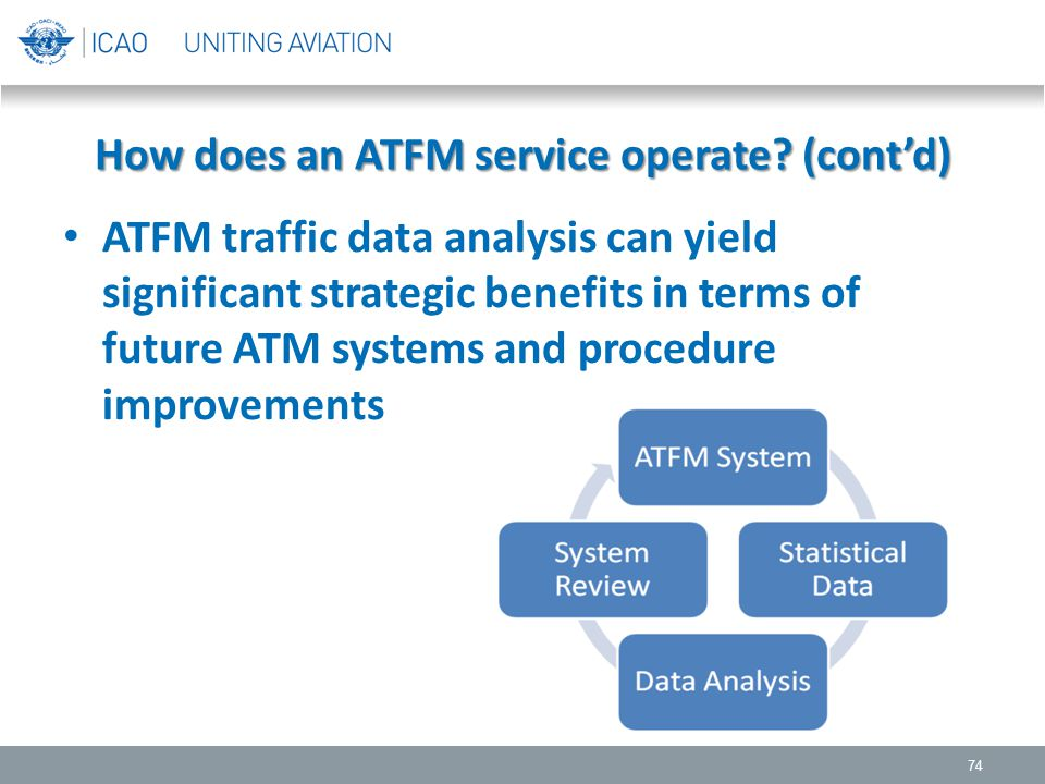 ATFM traffic data analysis can yield significant strategic benefits in terms of future ATM systems and procedure improvements 74 How does an ATFM serv